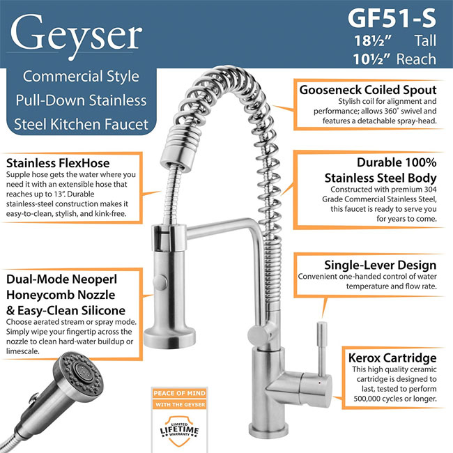 Geyser GF51-S Kitchen Faucet Features