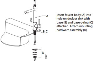 Kraus Pre-Rinse Faucet Installation Guide and Instruction Manual, Model KPF-1602SS
