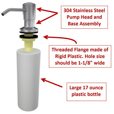 In-Sink Soap Dispenser to Fill Extra Holes in Kitchen Sink Without a Kitchen Faucet Deck Plate